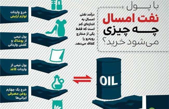  با پول نفت امسال چه چیزی میشود خرید؟